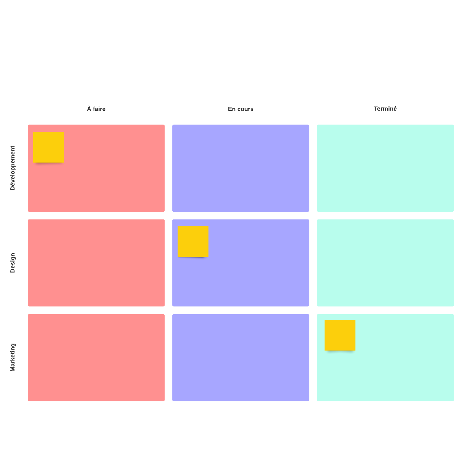 Modèle de tableau agile