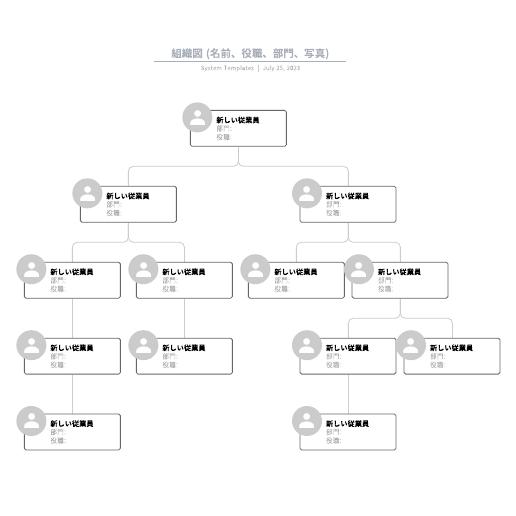 組織図デザインテンプレート