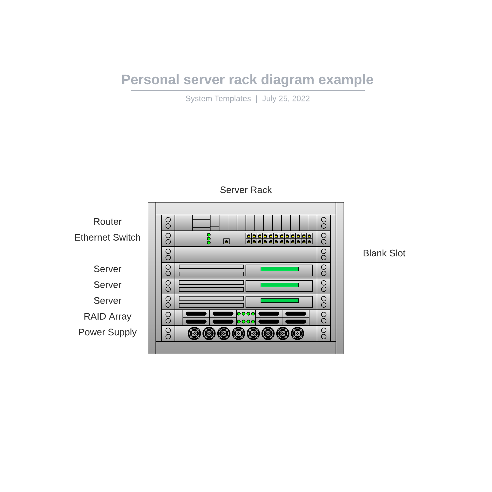 Personal server rack diagram example
