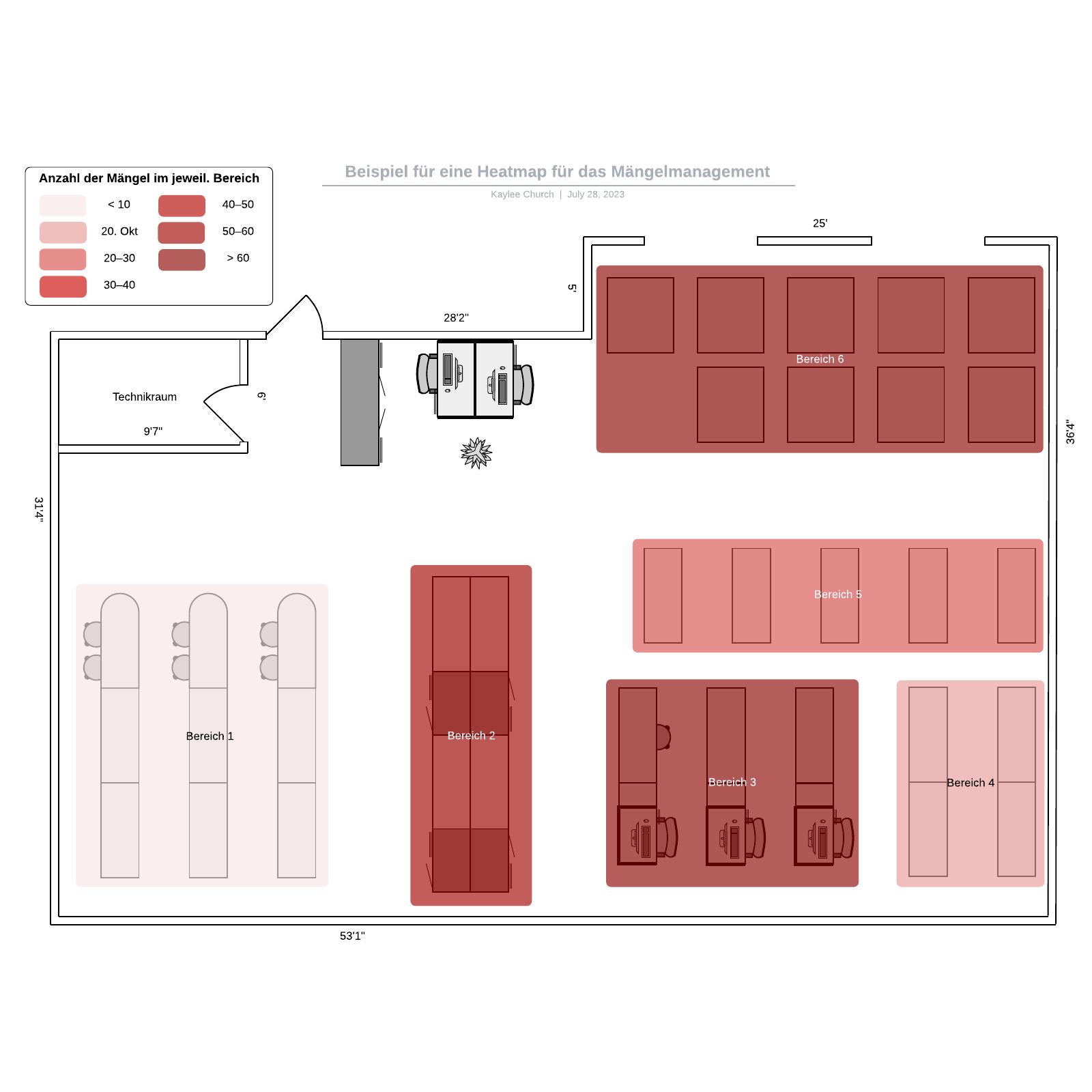 Heatmap für das Mängelmanagement - Beispiel