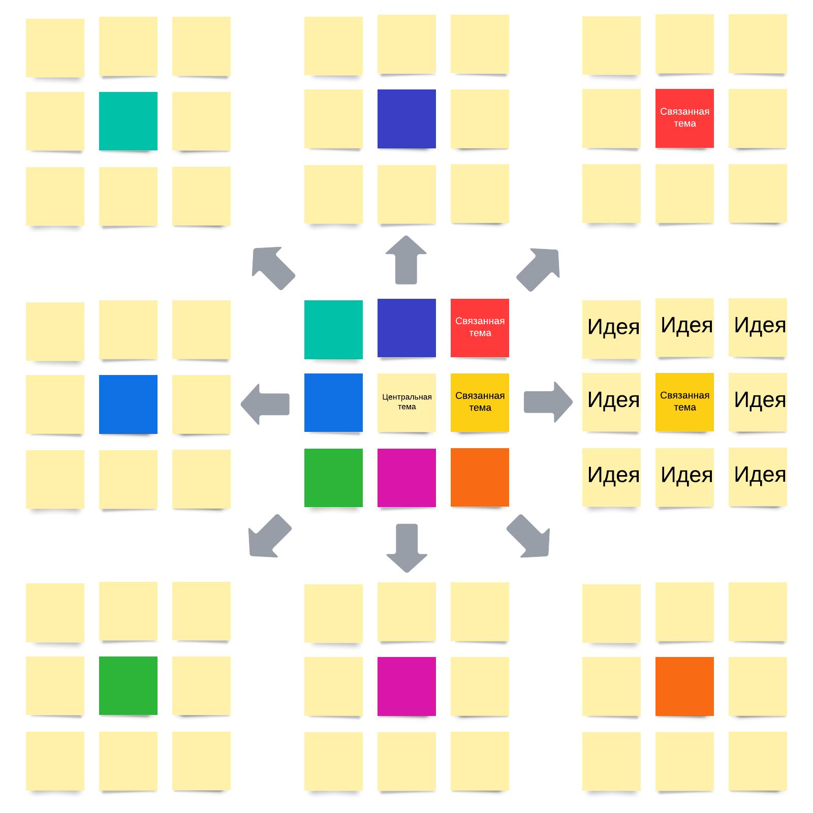 Шаблон диаграммы лотоса