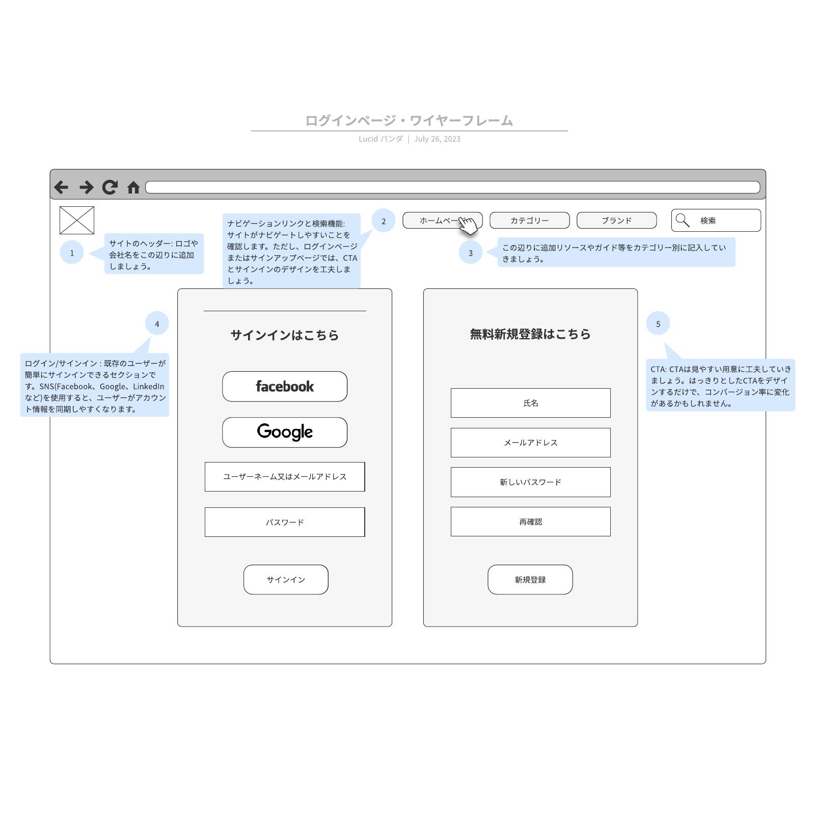 ログインページデザインテンプレート