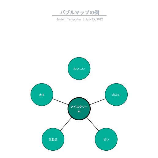 バブルマップの例テンプレート
