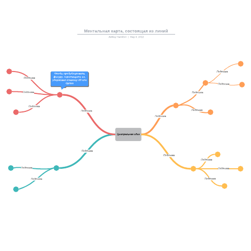 Ментальная карта, состоящая из линий