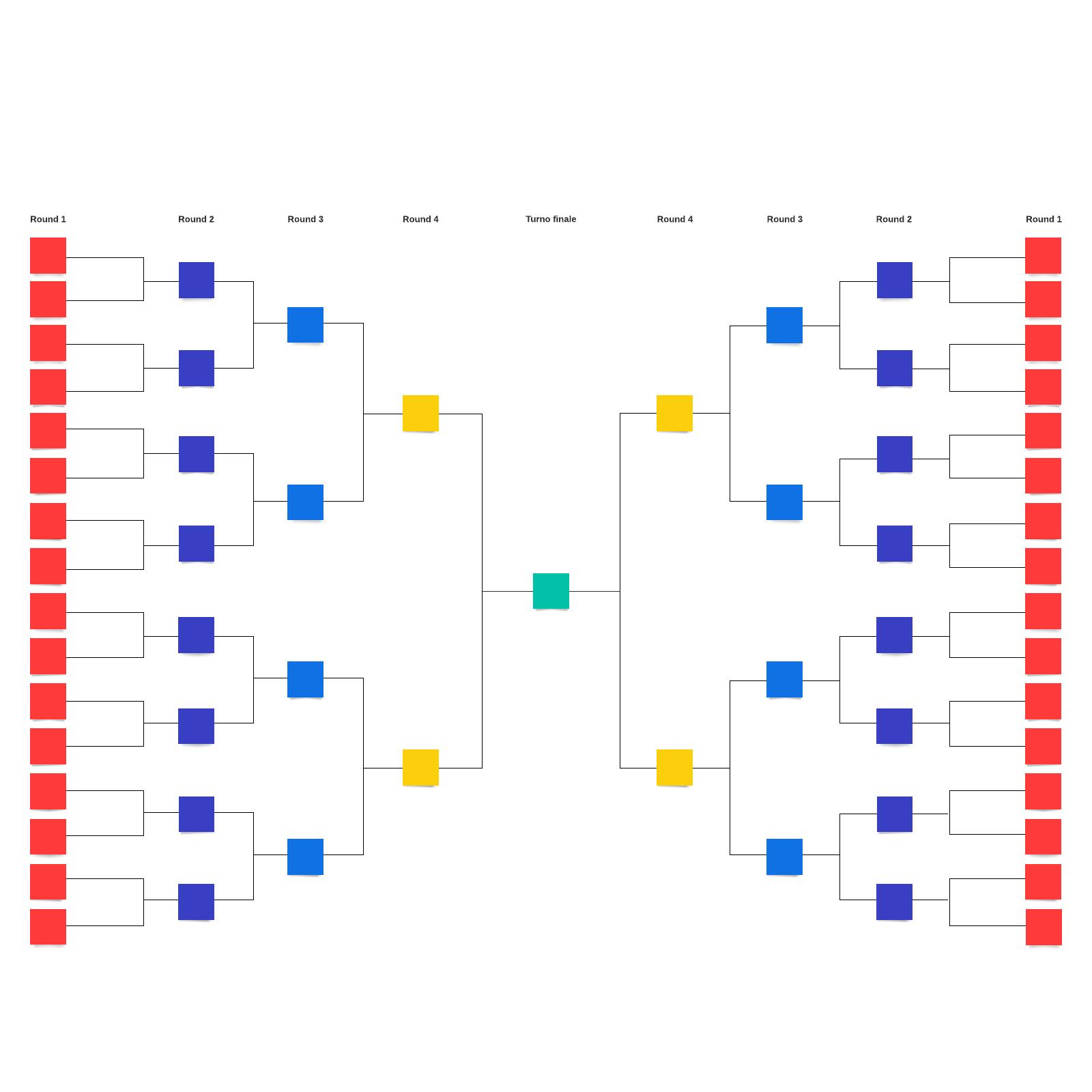 Modello di tabellone