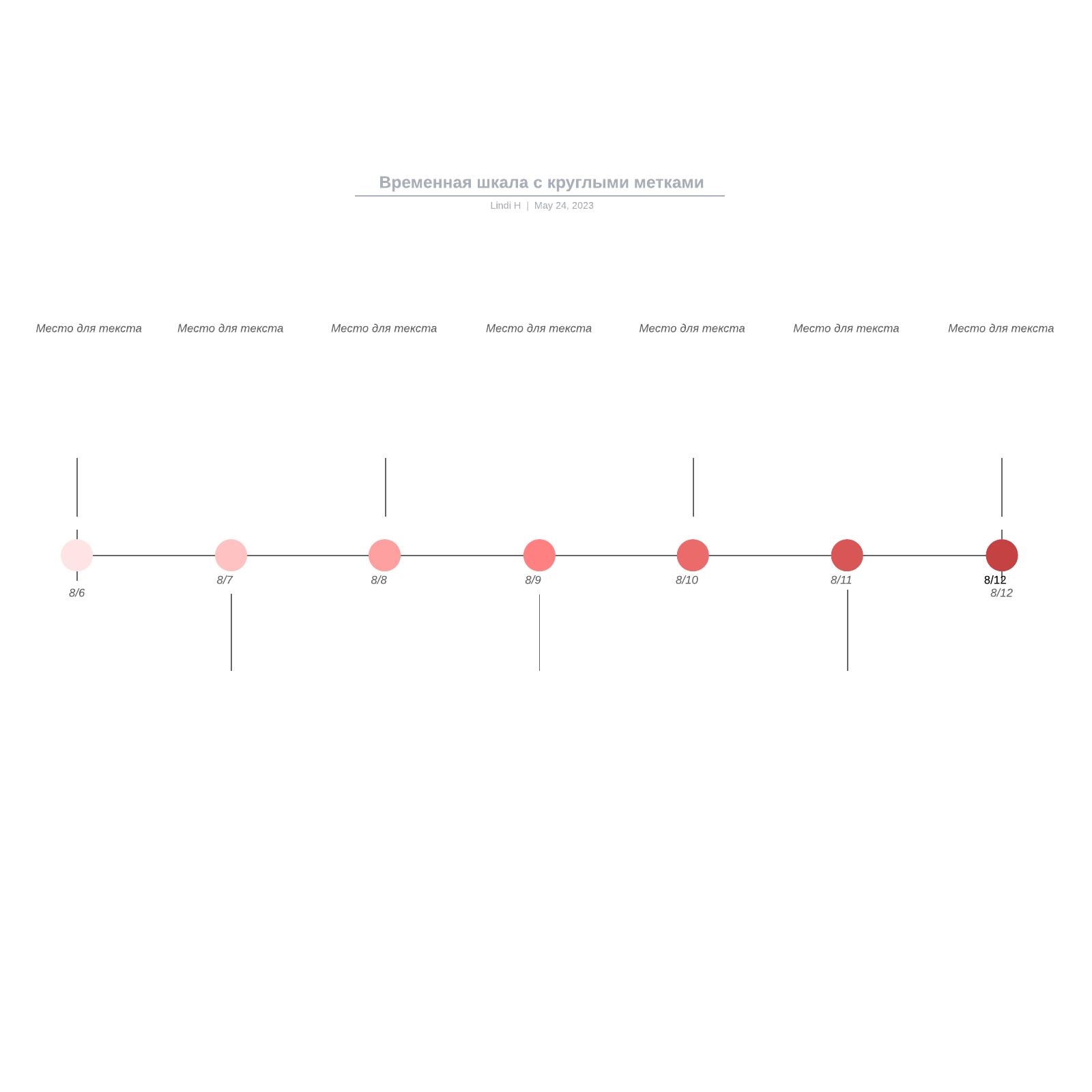 Временная шкала с круглыми метками