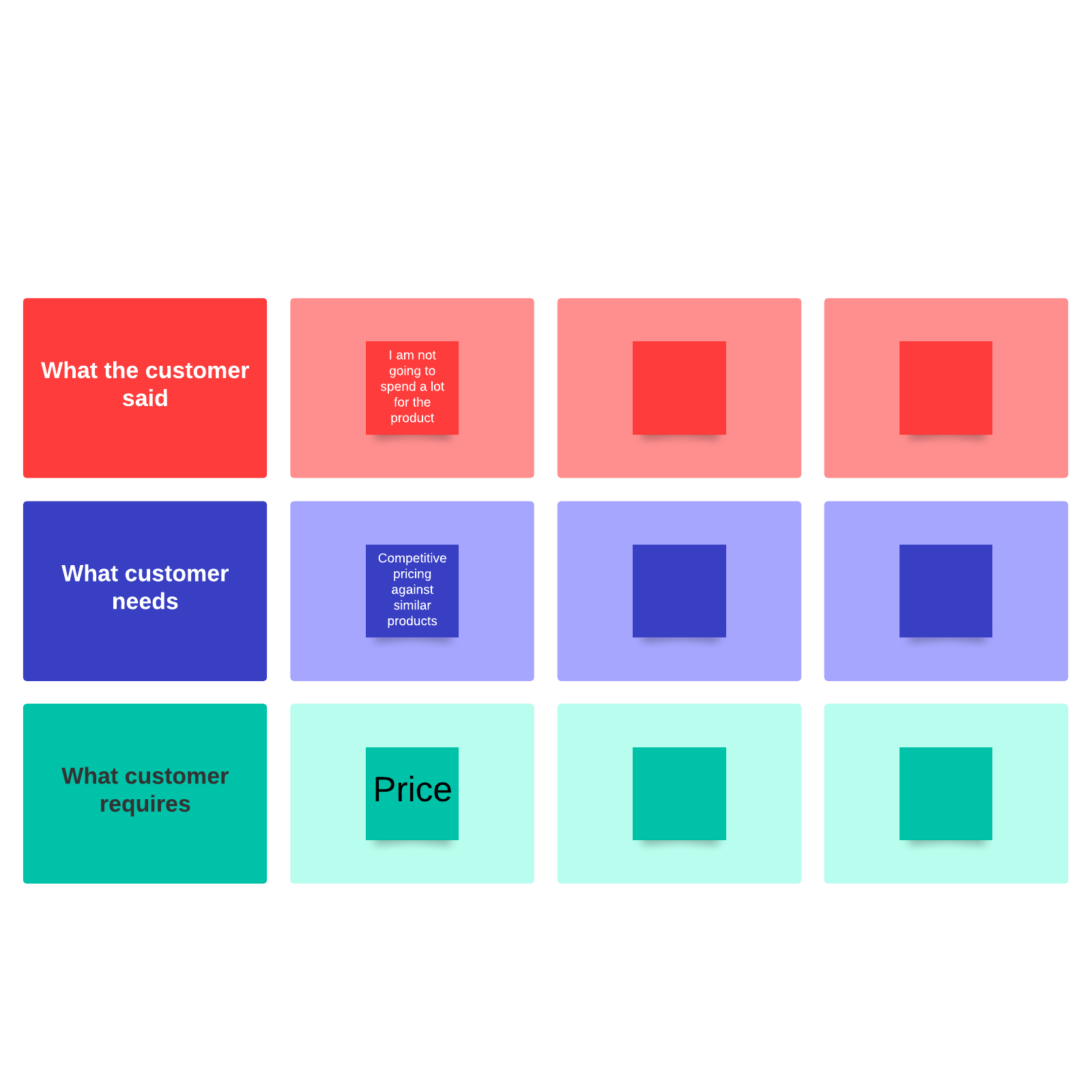 Voice of the customer matrix template