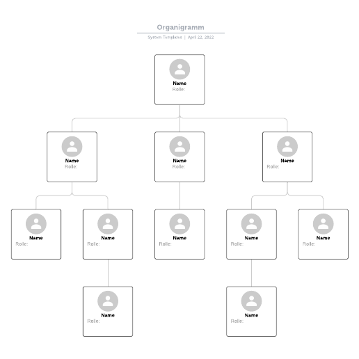 Organigramm Vorlage