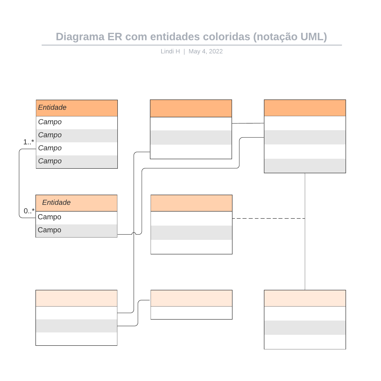Diagrama ER com entidades coloridas (notação UML)