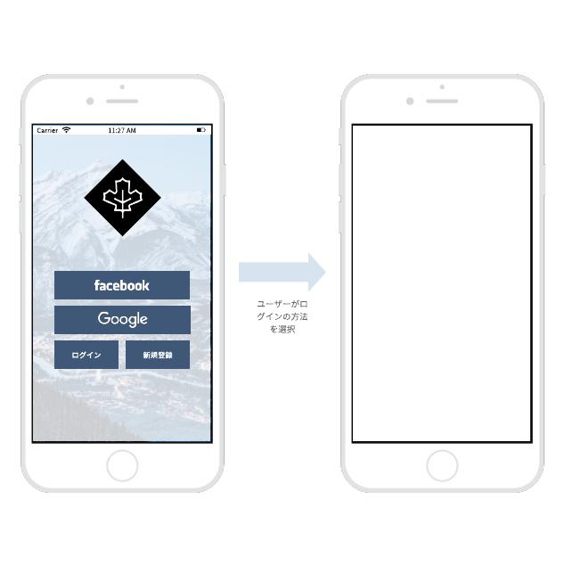 アプリのユーザーフロー