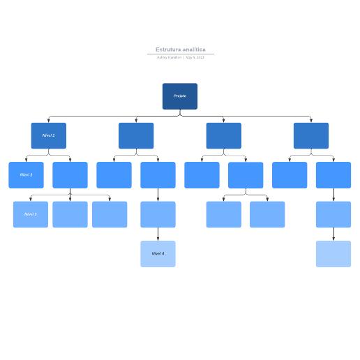 Estrutura analítica