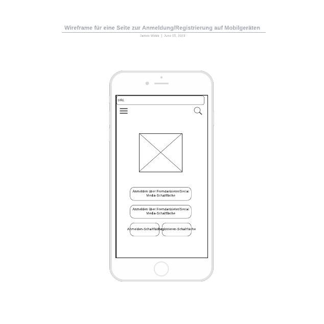 Wireframe für eine Seite zur Anmeldung/Registrierung auf Mobilgeräten