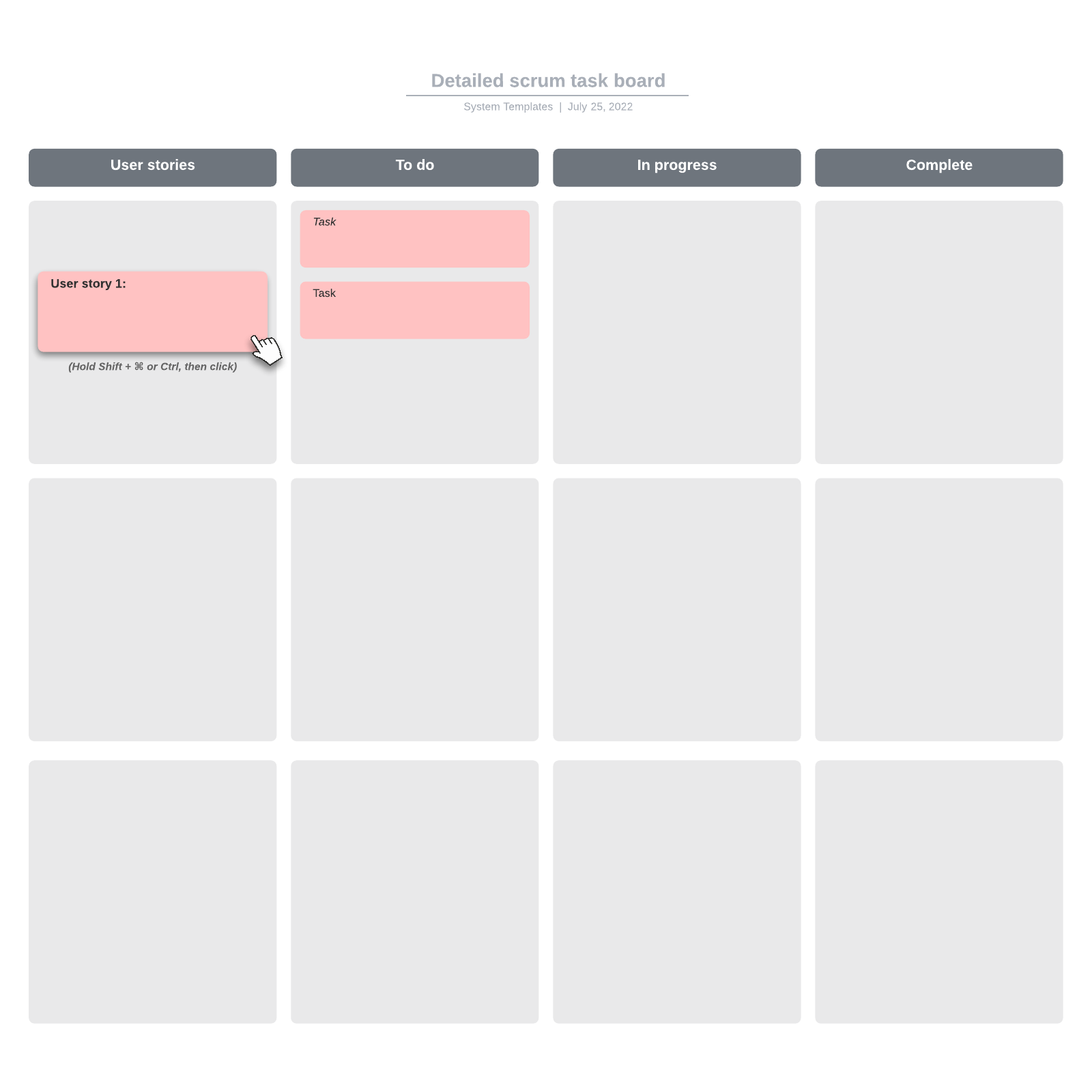 Detailed Scrum task board