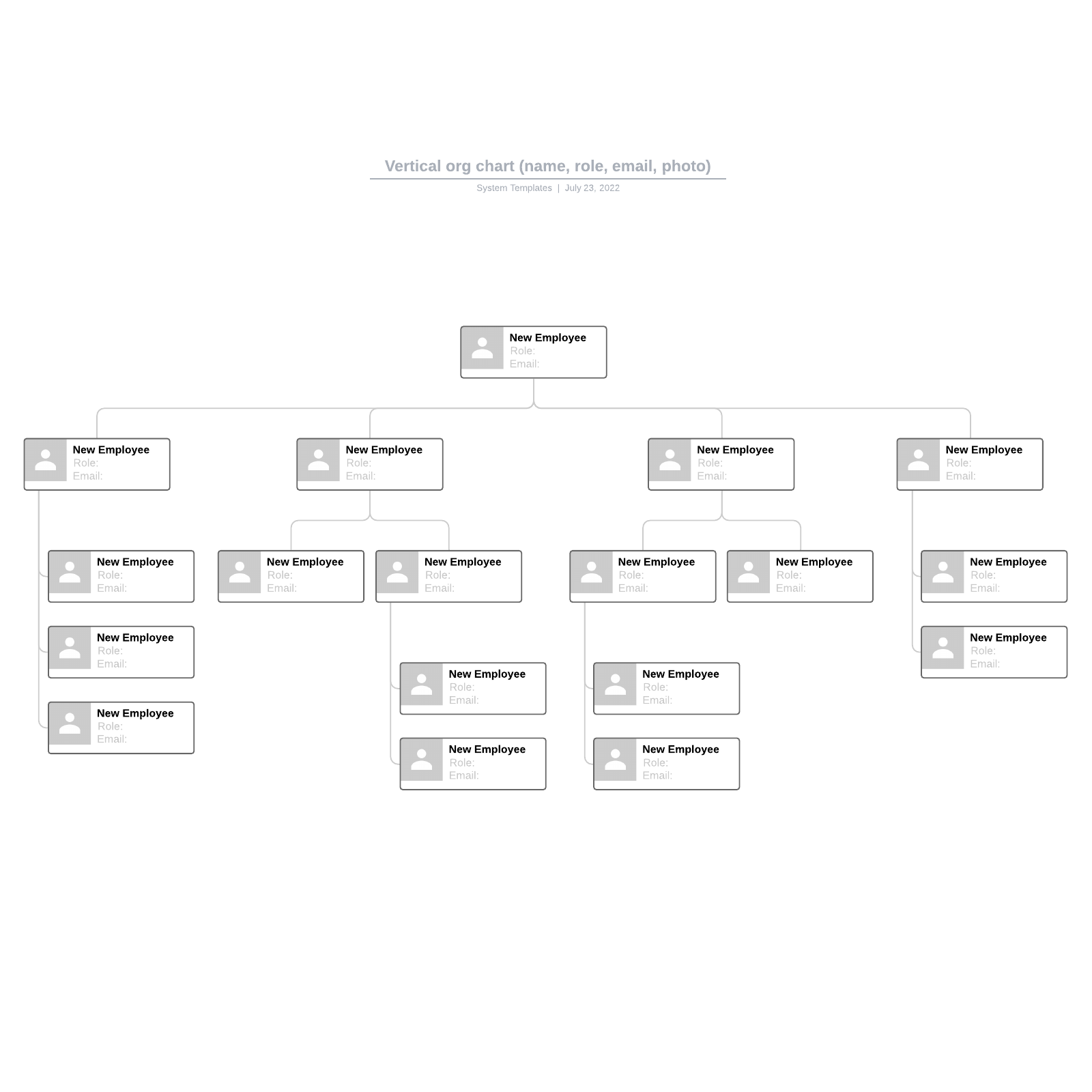 Vertical org chart (name, role, email, photo)