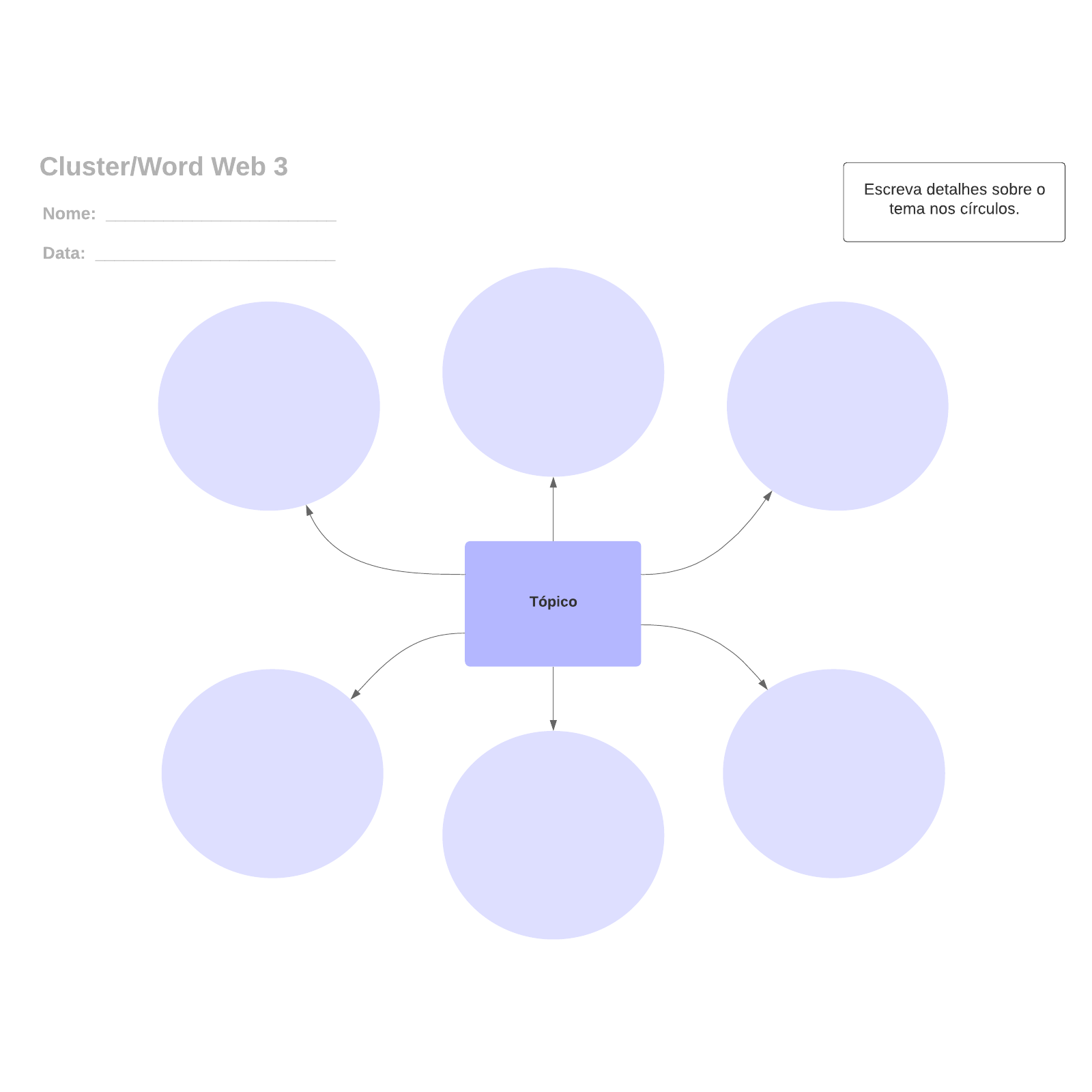 Cluster/Word Web 3