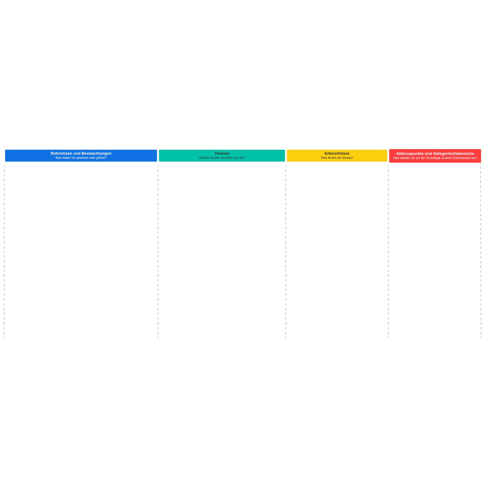 Synthese-Vorlage