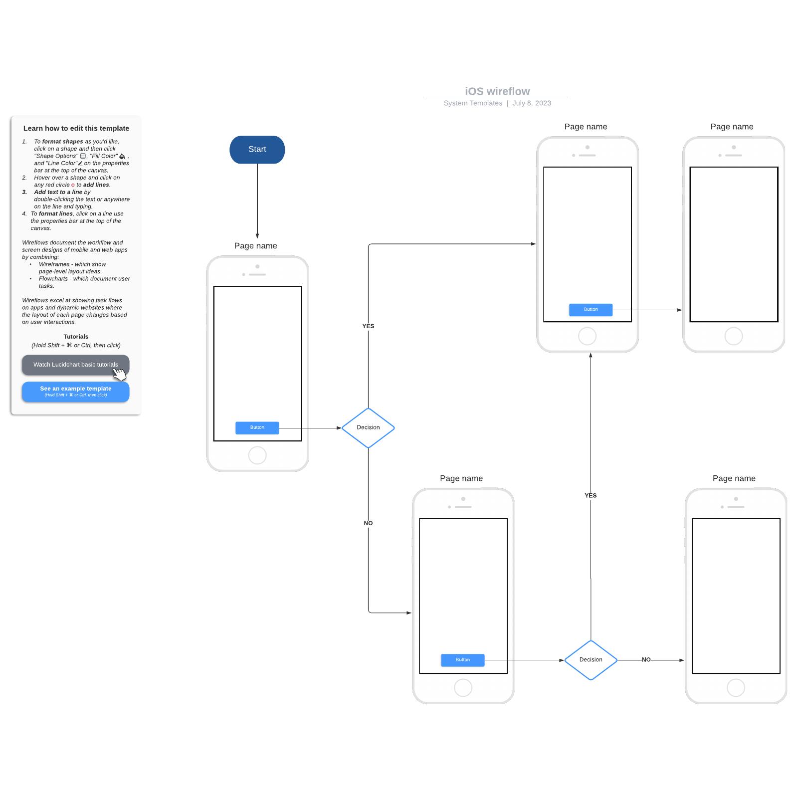 iOS wireflow