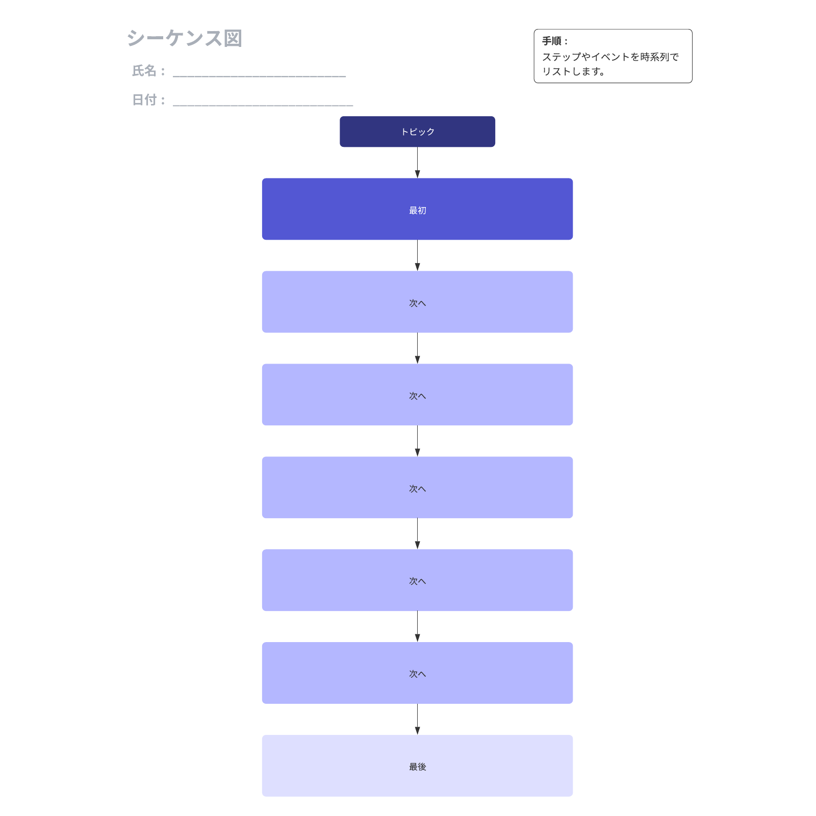 UMLシーケンス図無料テンプレート