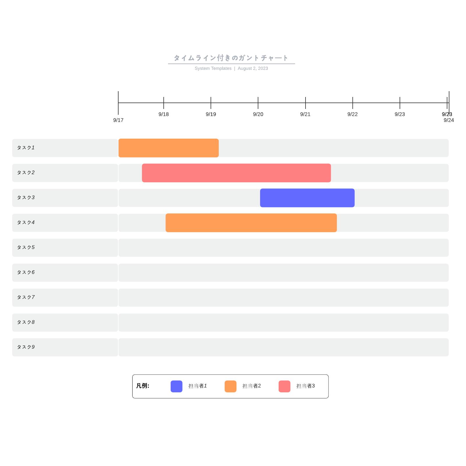 スケジュール表付きのガントチャートフリーテンプレート