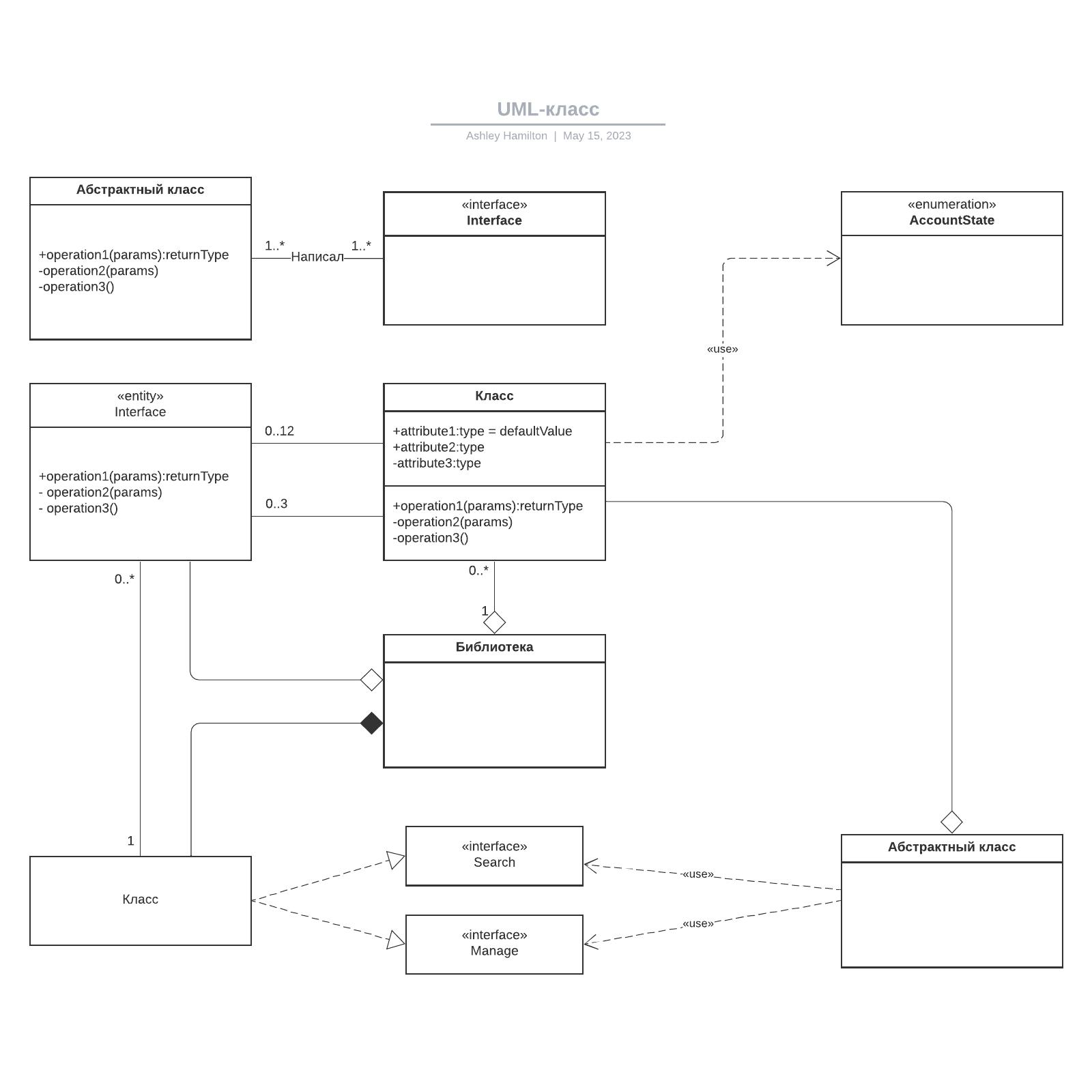 UML-класс