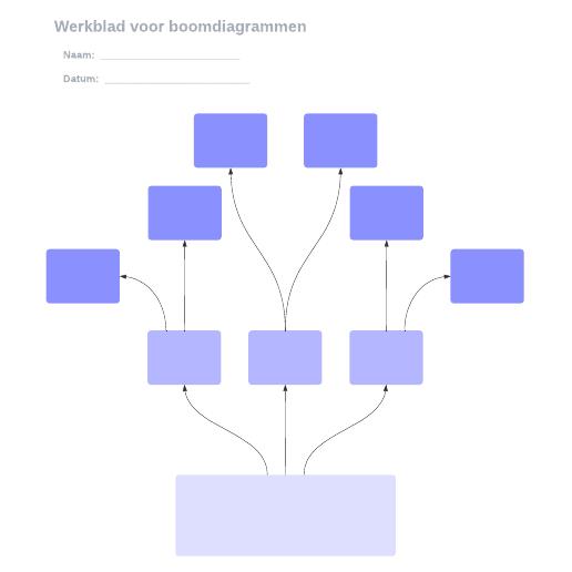 Werkblad voor boomdiagrammen