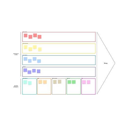Modèle de chaîne de valeur visuelle