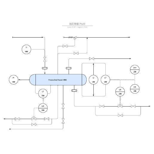 加圧容器 P&ID配管計装図テンプレート