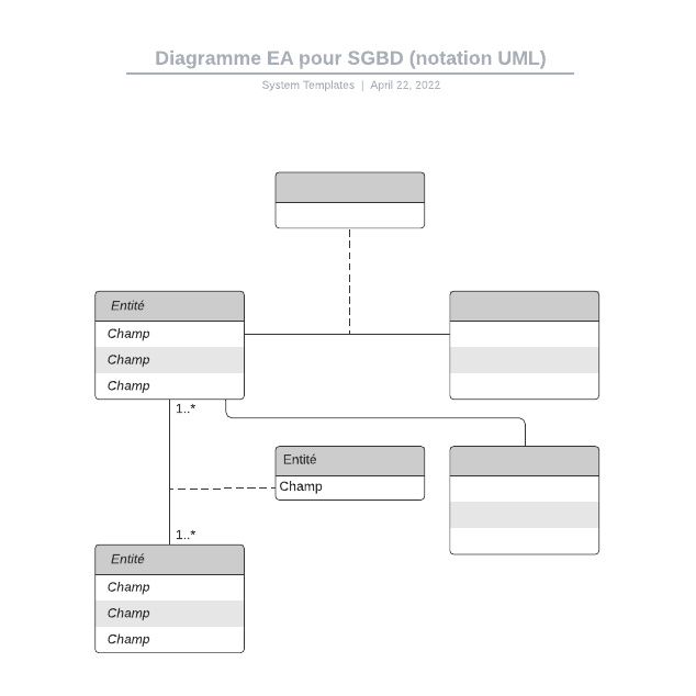 Diagramme EA pour SGBD (notation UML)