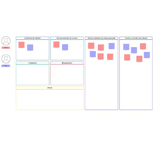 modelo de reunião individual