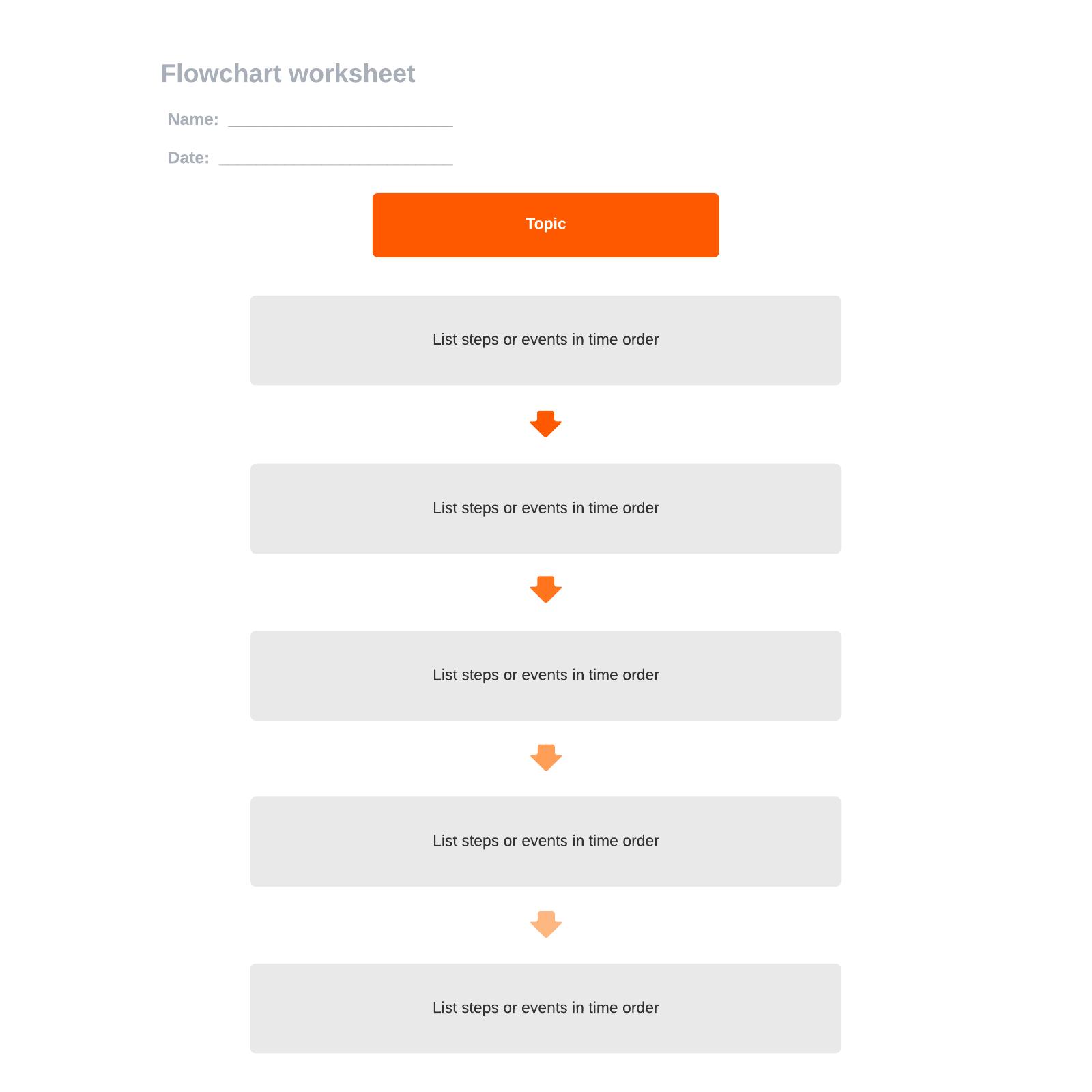 Flowchart worksheet