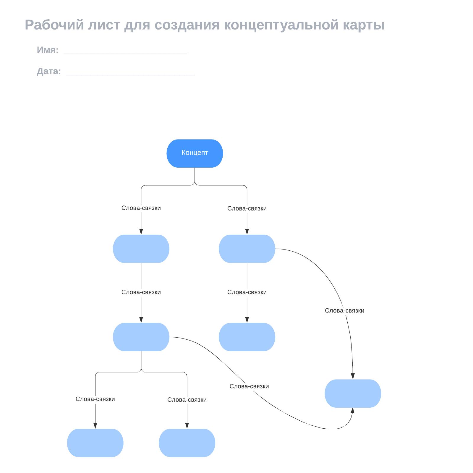Рабочий лист для создания концептуальной карты