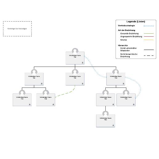 Kundendiagramm Vorlage