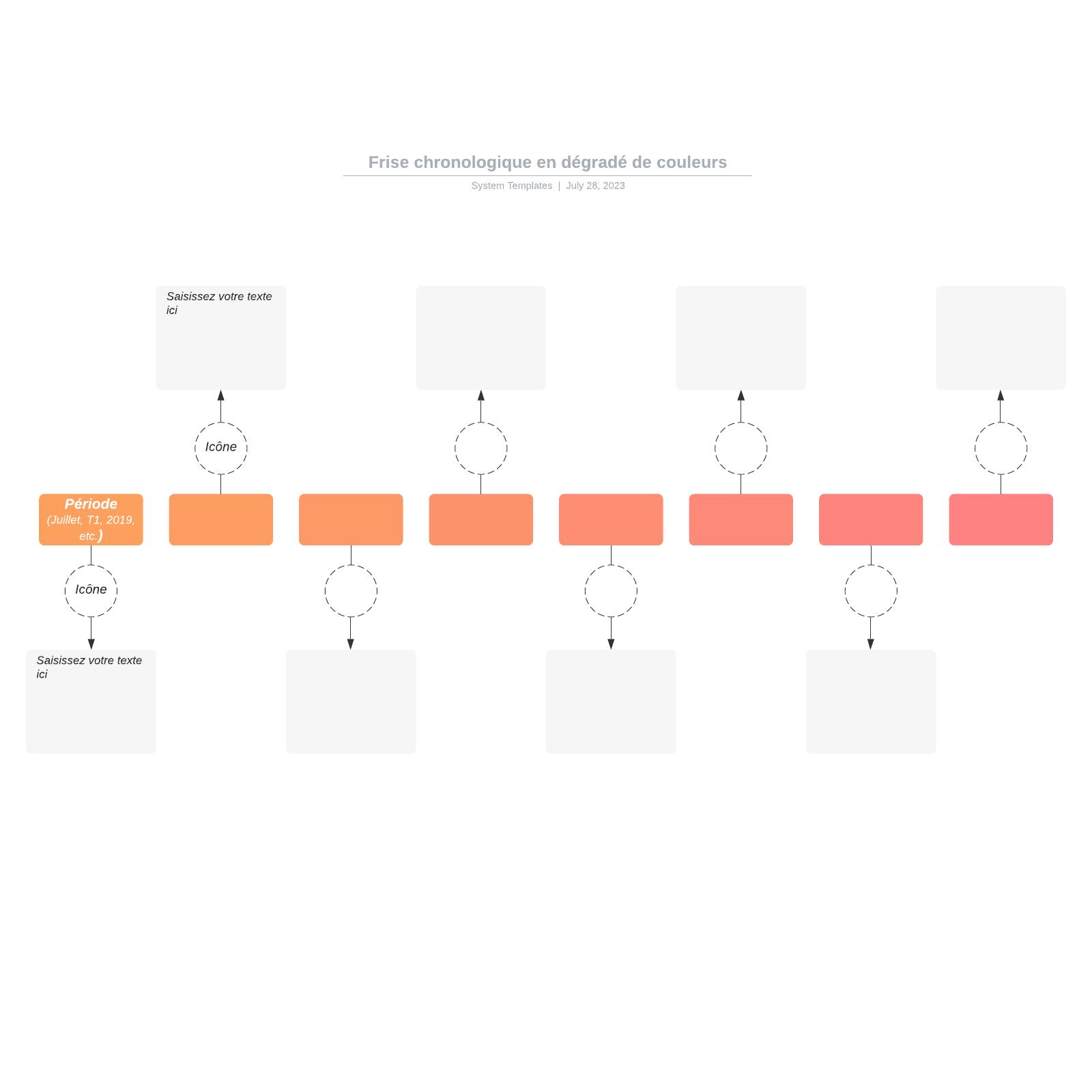 exemple de frise chronologique en dégradé de couleurs