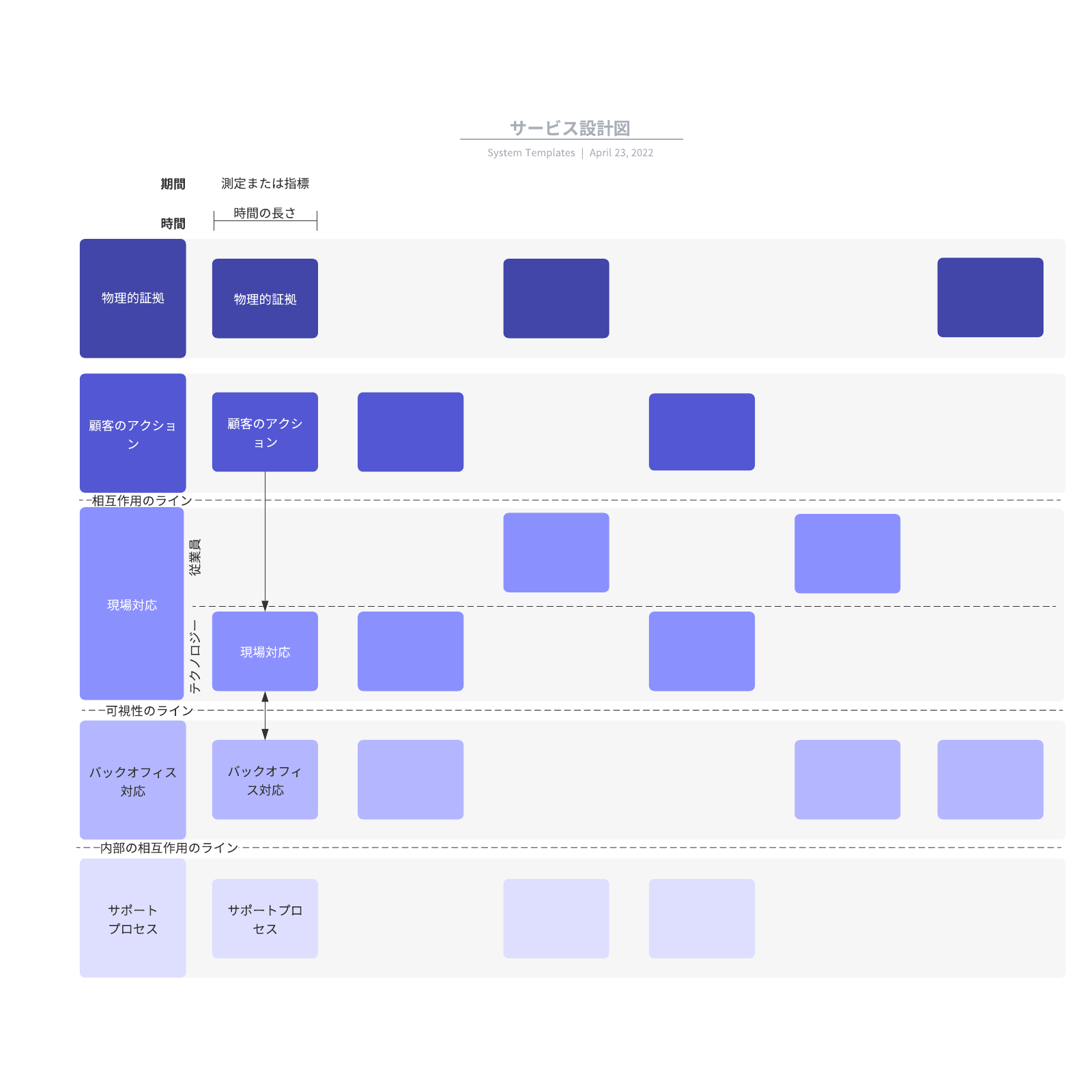 サービス設計図テンプレート