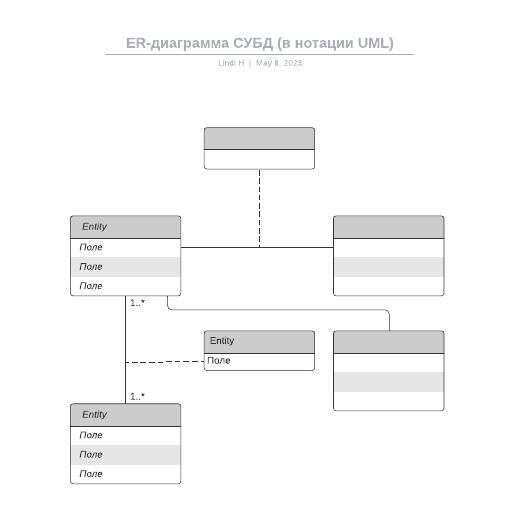 ER-диаграмма СУБД (в нотации UML)