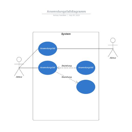 Anwendungsfalldiagramm Vorlage