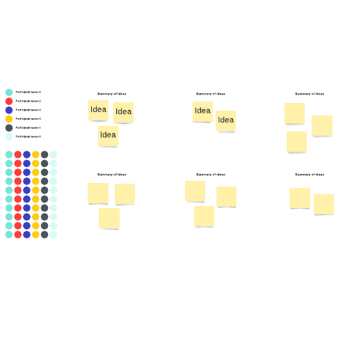 Dot voting template