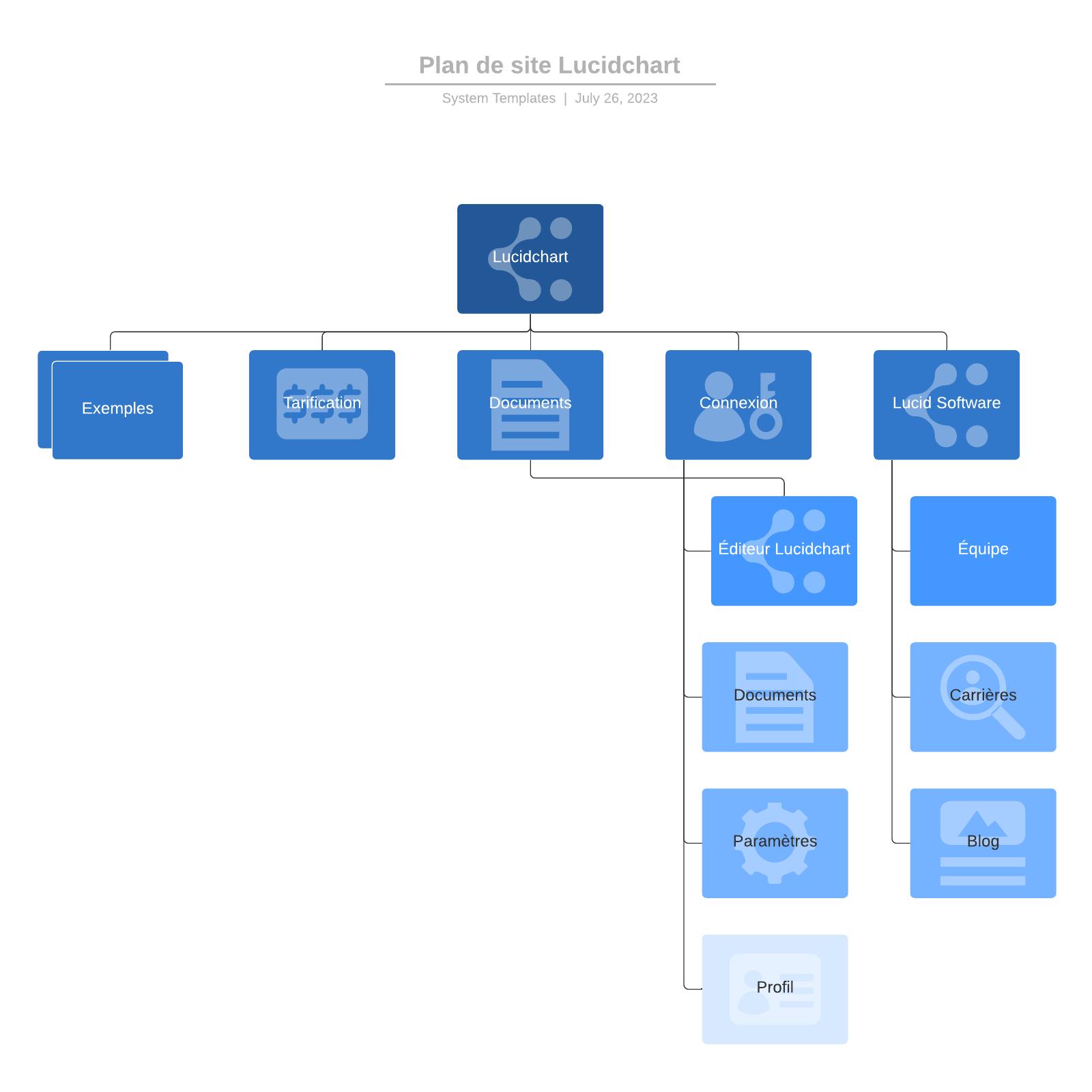 exemple de plan de site Lucidchart