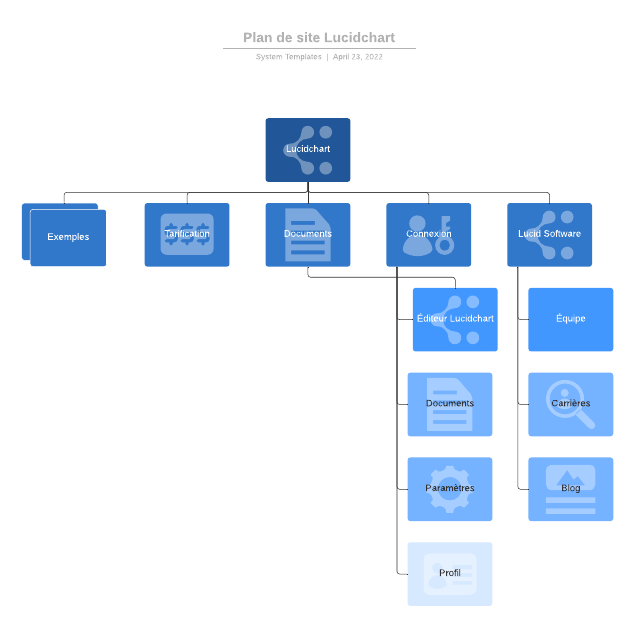 Plan de site Lucidchart