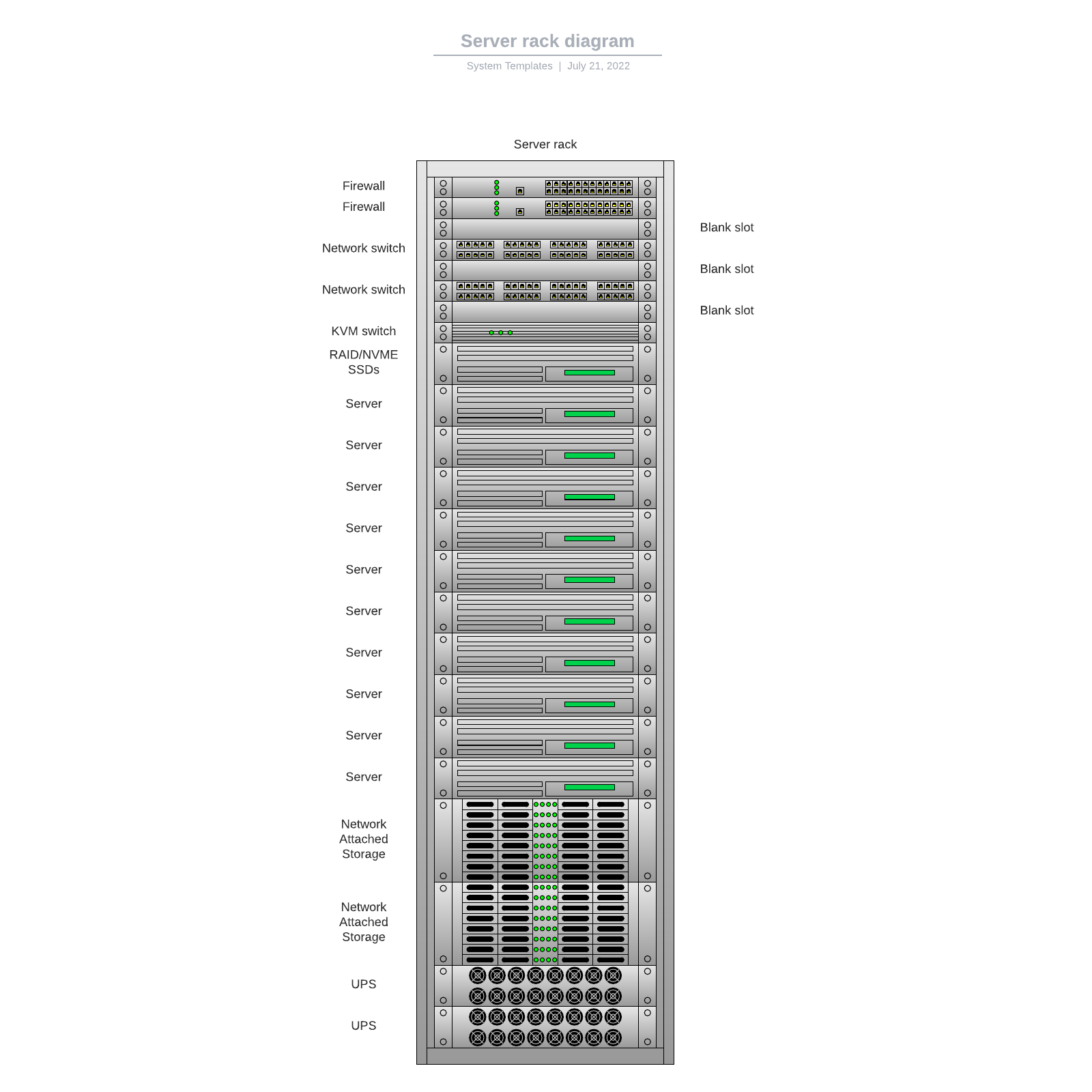 Server rack diagram