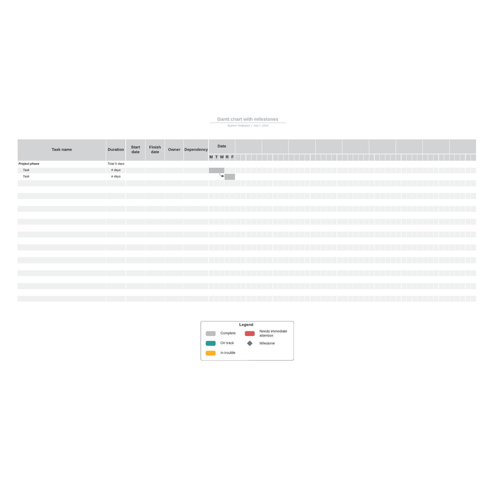 Gantt chart with milestones