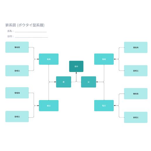 家系図 (ボウタイ型系譜)テンプレート