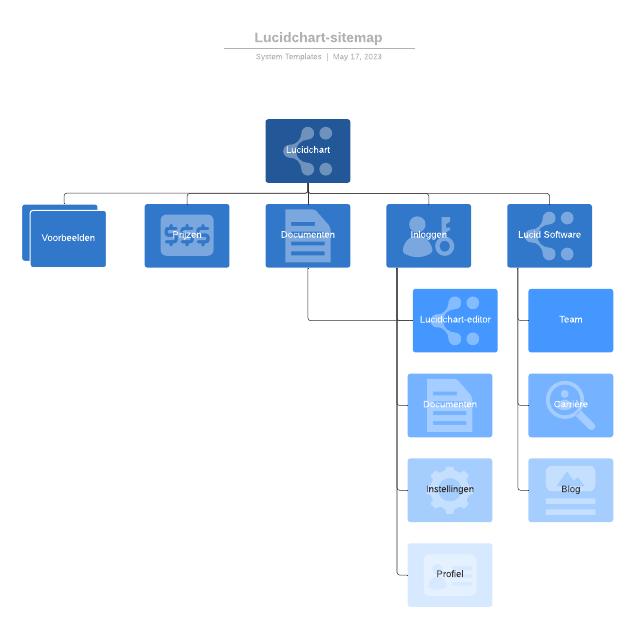 Lucidchart-sitemap