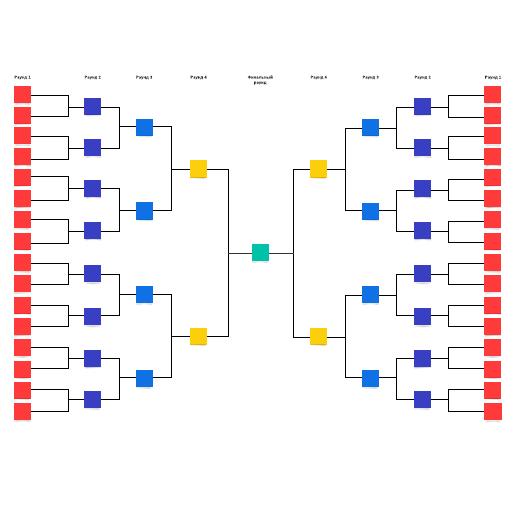 Шаблон диаграммы «Квадратная скобка»