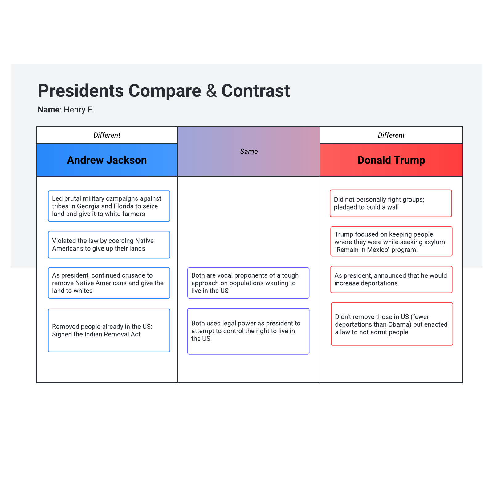 Compare and Contrast: 2 Presidents