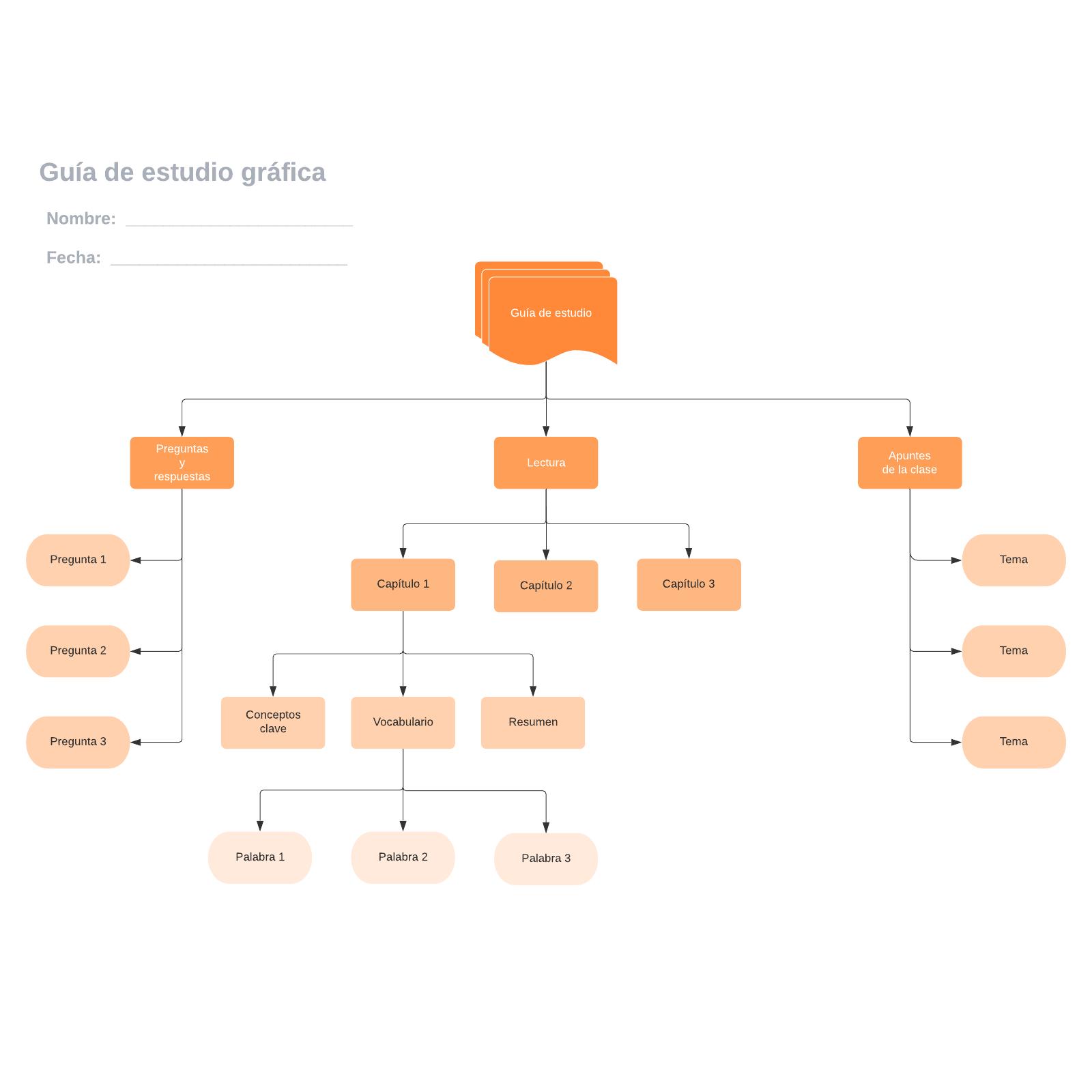 Guía de estudio gráfica
