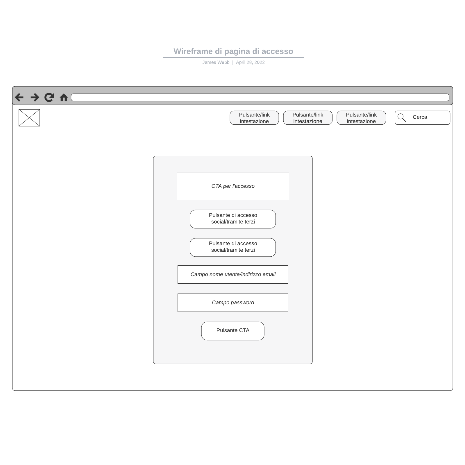 Wireframe di pagina di accesso