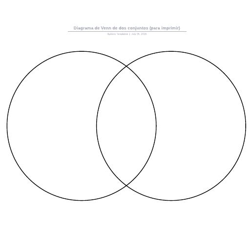 Diagrama de Venn de dos conjuntos (para imprimir)