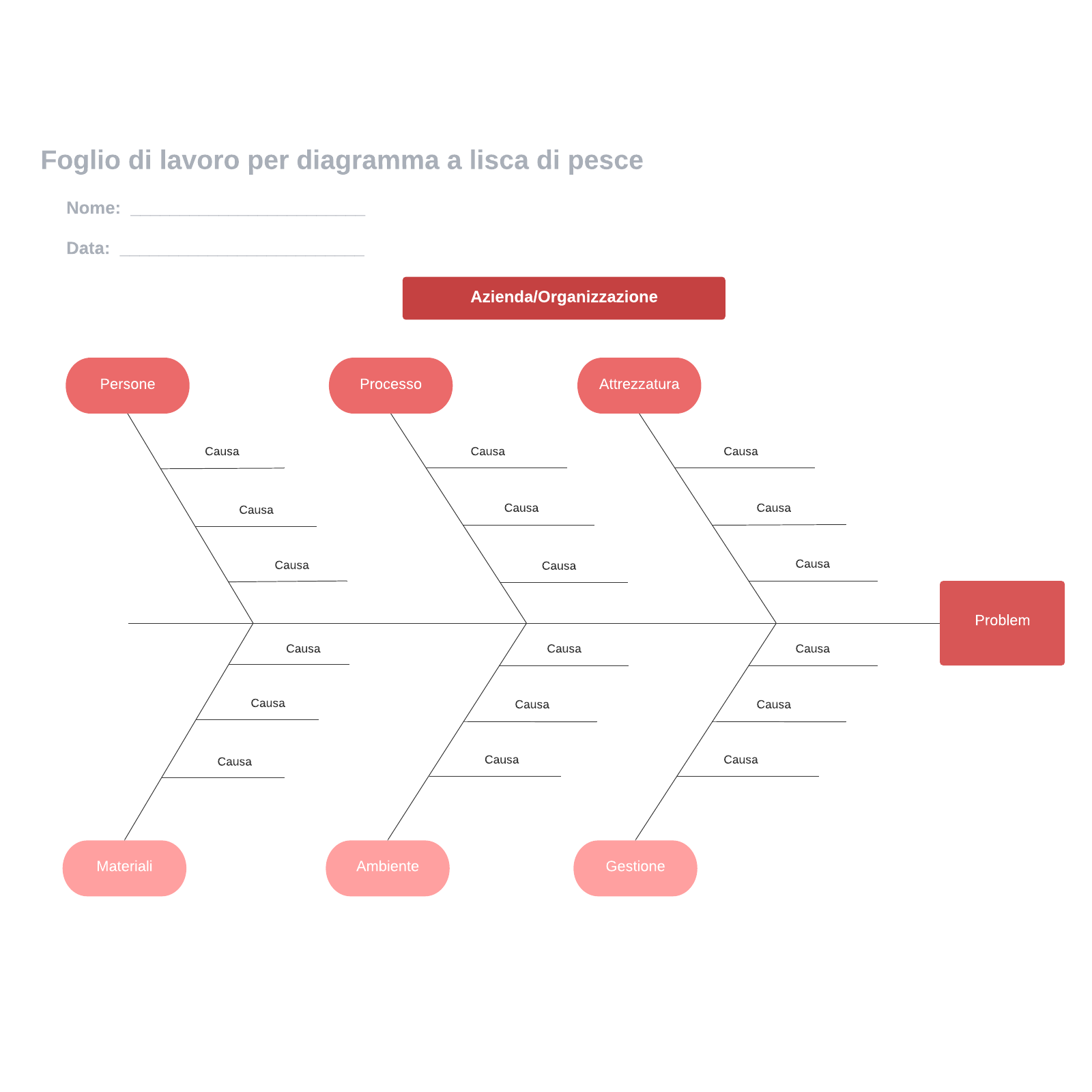Foglio di lavoro per diagramma a lisca di pesce
