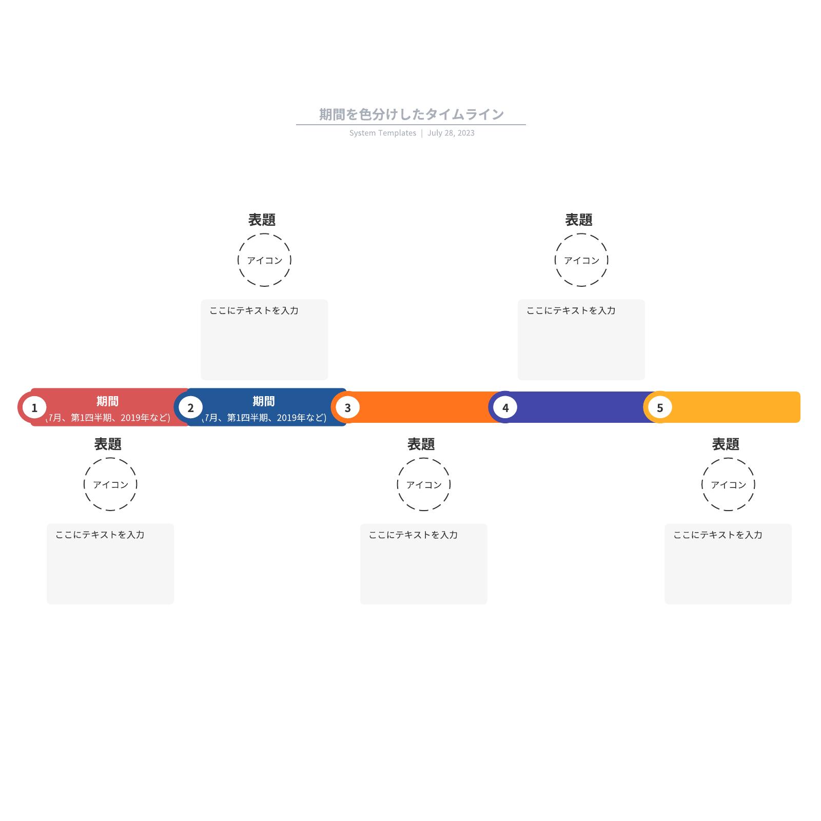 業務にも使える行程管理表テンプレ